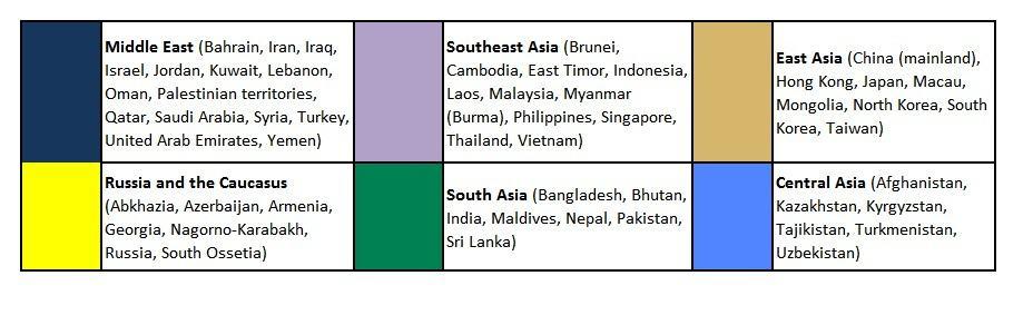 travel asia